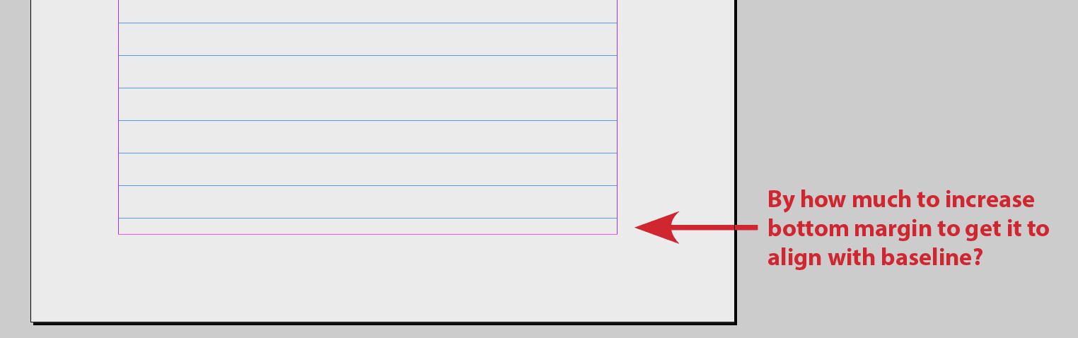 The baseline grid problem