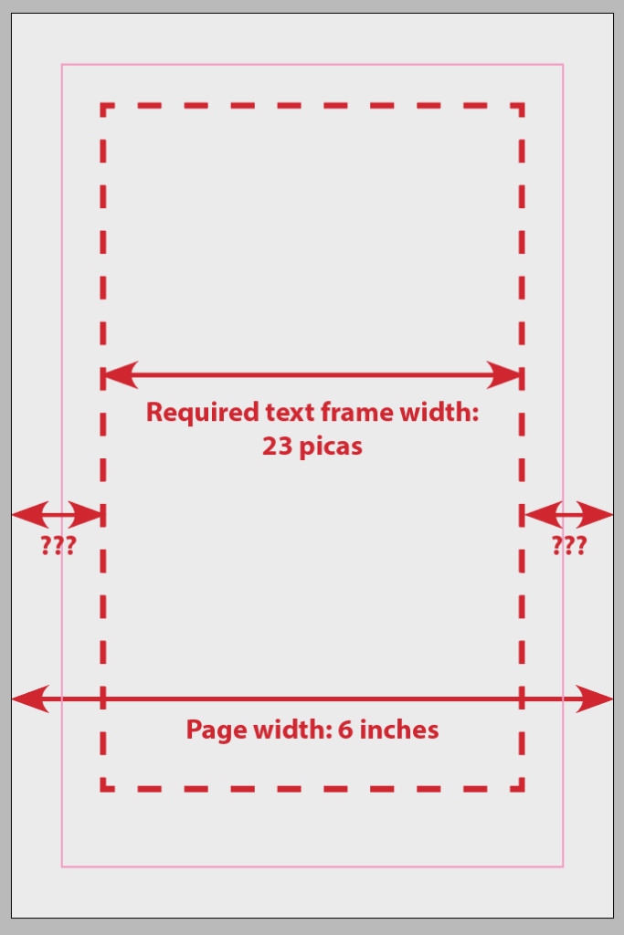 The InDesign Margin Problem